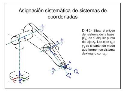 ejemplo-d-h-puma-560-paso-a-paso-4-638