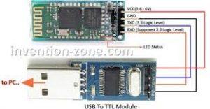USBHC05