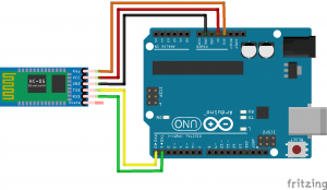 Communication between Raspberry Pi and Arduino using XBee