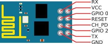 ESP8266Pinout