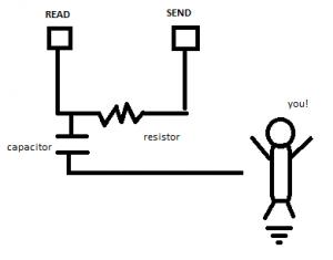 read_send