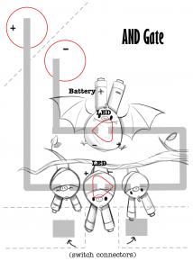 andgate_bats