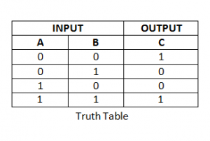 truth-table-of-xnor-gate