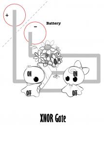 xnorgate