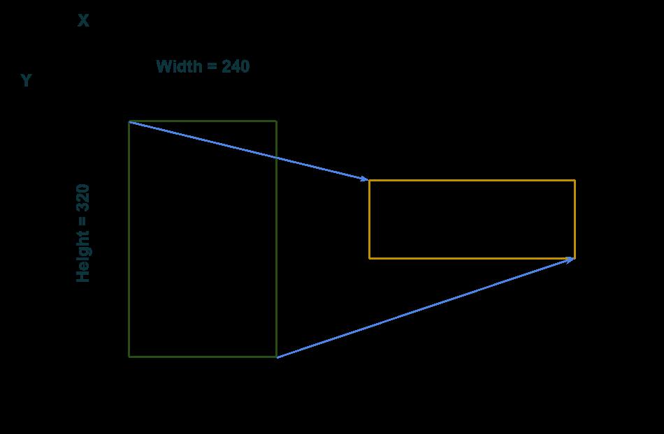 regular_calibration
