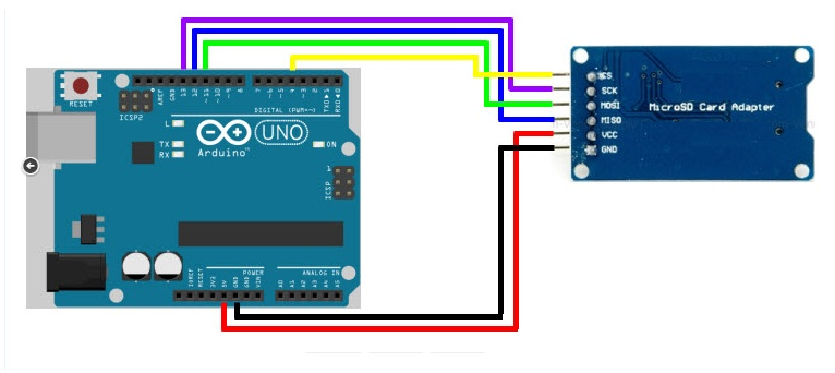 Arduino memory crash blascarr
